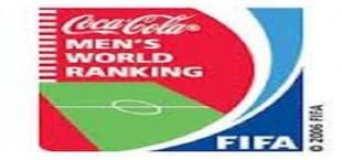 Сборная Таджикистана  занимает 112 место в новом рейтинге ФИФА